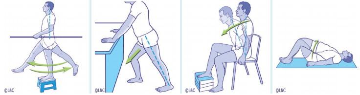 exercice arthrose hanche